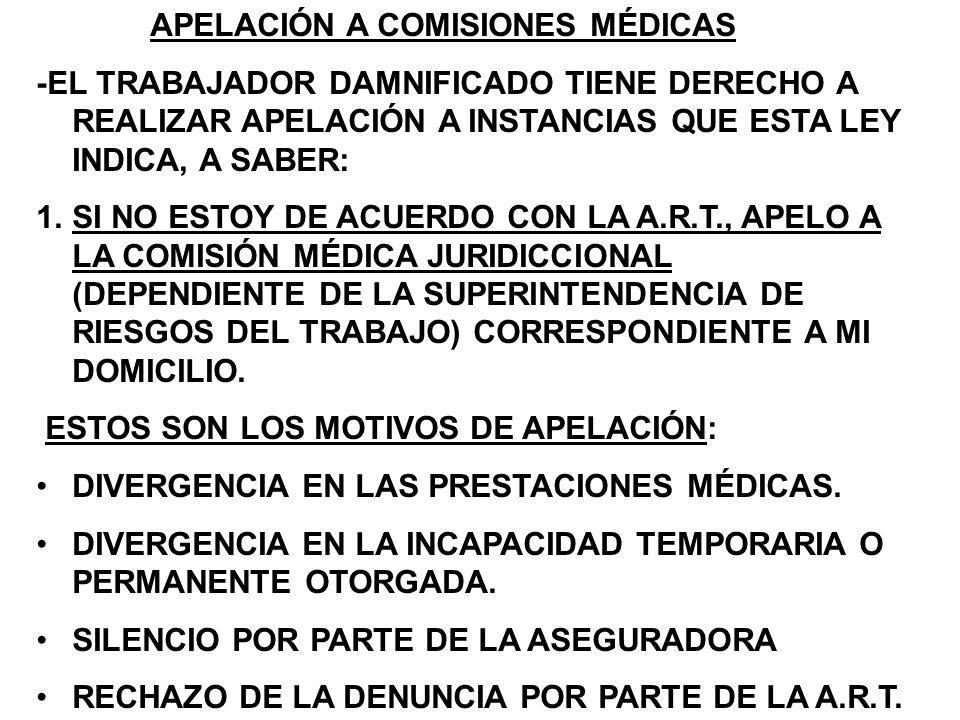 APELACIÓN A COMISIONES MÉDICAS