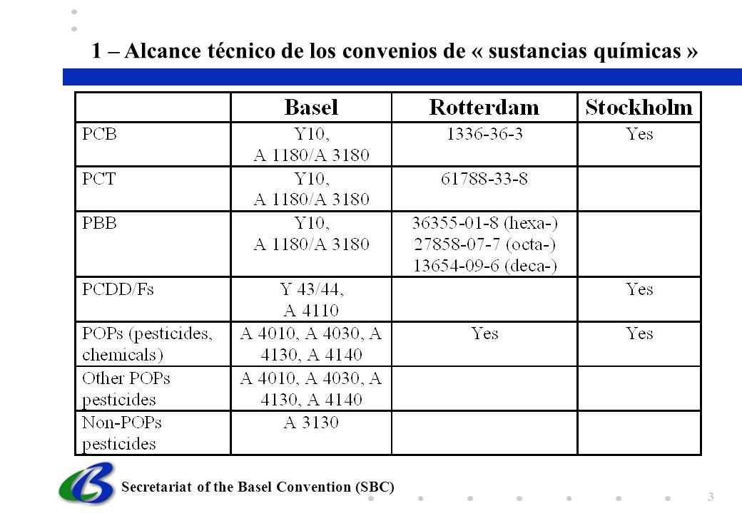 1 – Alcance técnico de los convenios de « sustancias químicas »