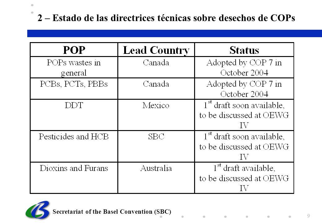 2 – Estado de las directrices técnicas sobre desechos de COPs