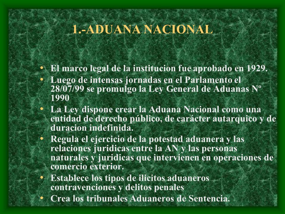 1.-ADUANA NACIONAL El marco legal de la institucion fue aprobado en 1929.