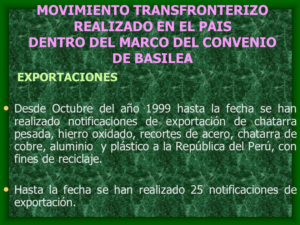 MOVIMIENTO TRANSFRONTERIZO REALIZADO EN EL PAIS DENTRO DEL MARCO DEL CONVENIO DE BASILEA