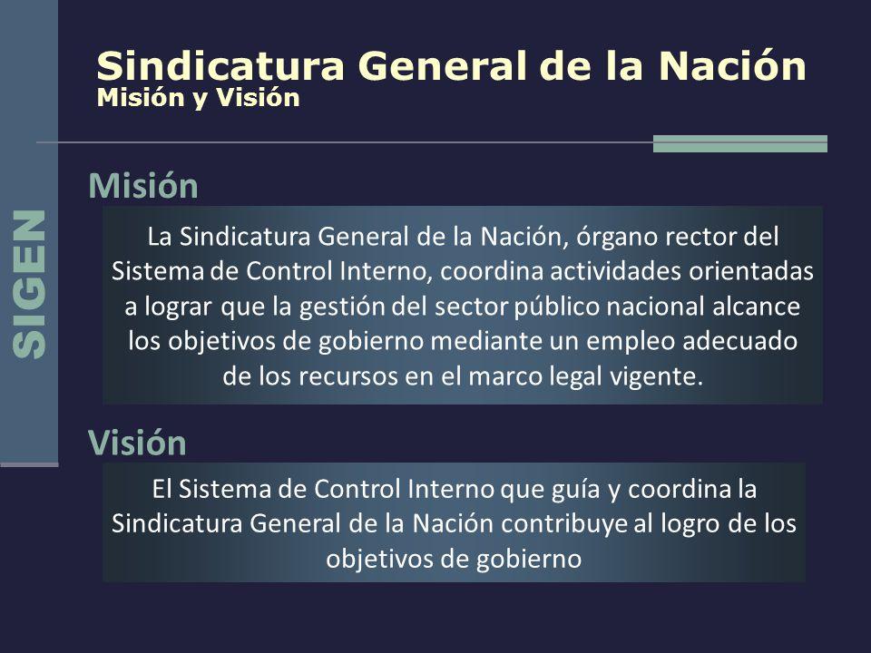 Sindicatura General de la Nación Misión y Visión