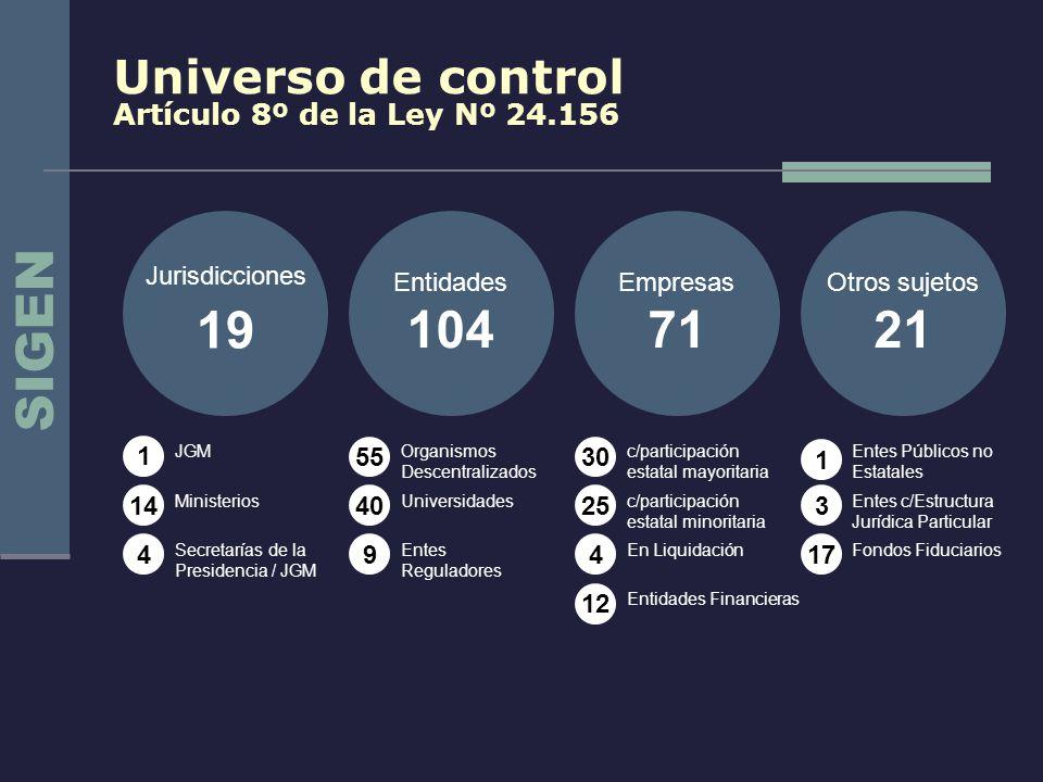 Universo de control Artículo 8º de la Ley Nº 24.156