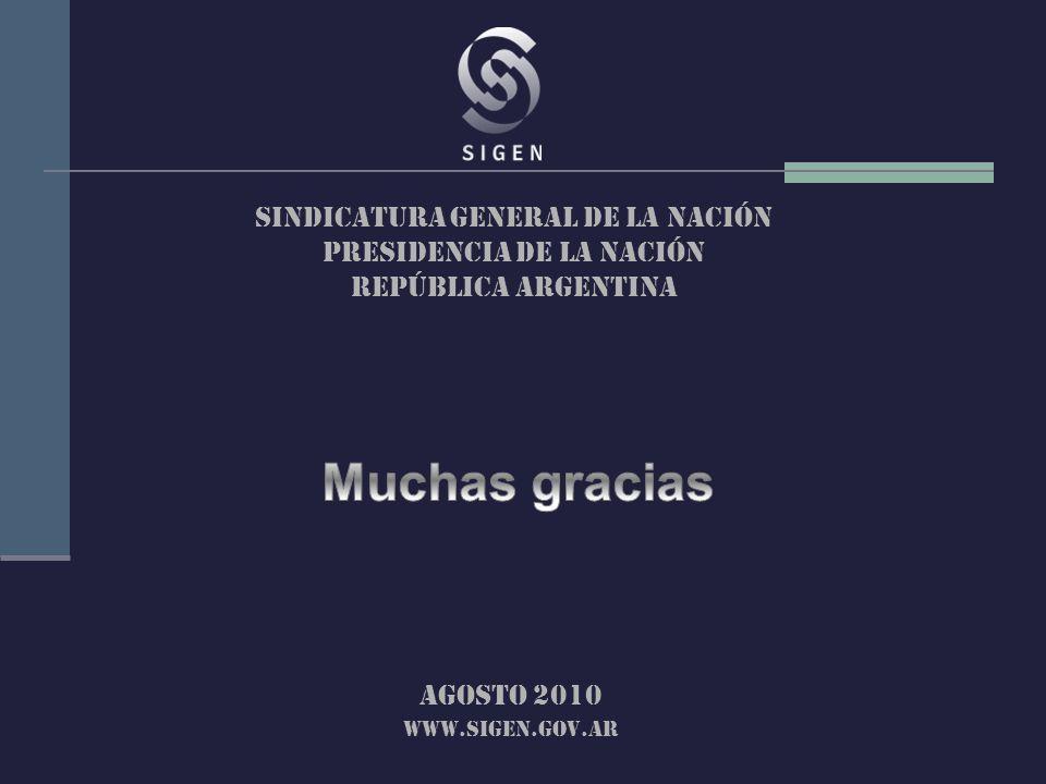 Muchas gracias SINDICATURA GENERAL DE LA Nación