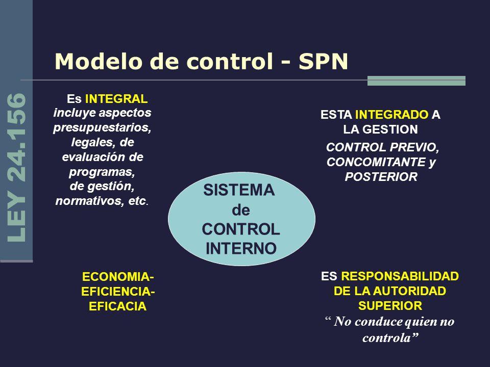 LEY 24.156 Modelo de control - SPN SISTEMA de CONTROL INTERNO