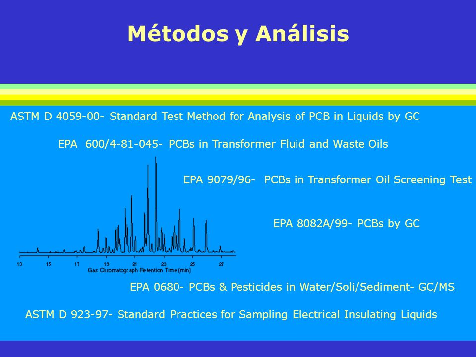 Métodos y Análisis ASTM D 4059-00- Standard Test Method for Analysis of PCB in Liquids by GC.