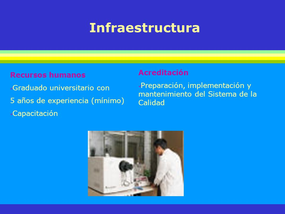 Infraestructura Acreditación Recursos humanos