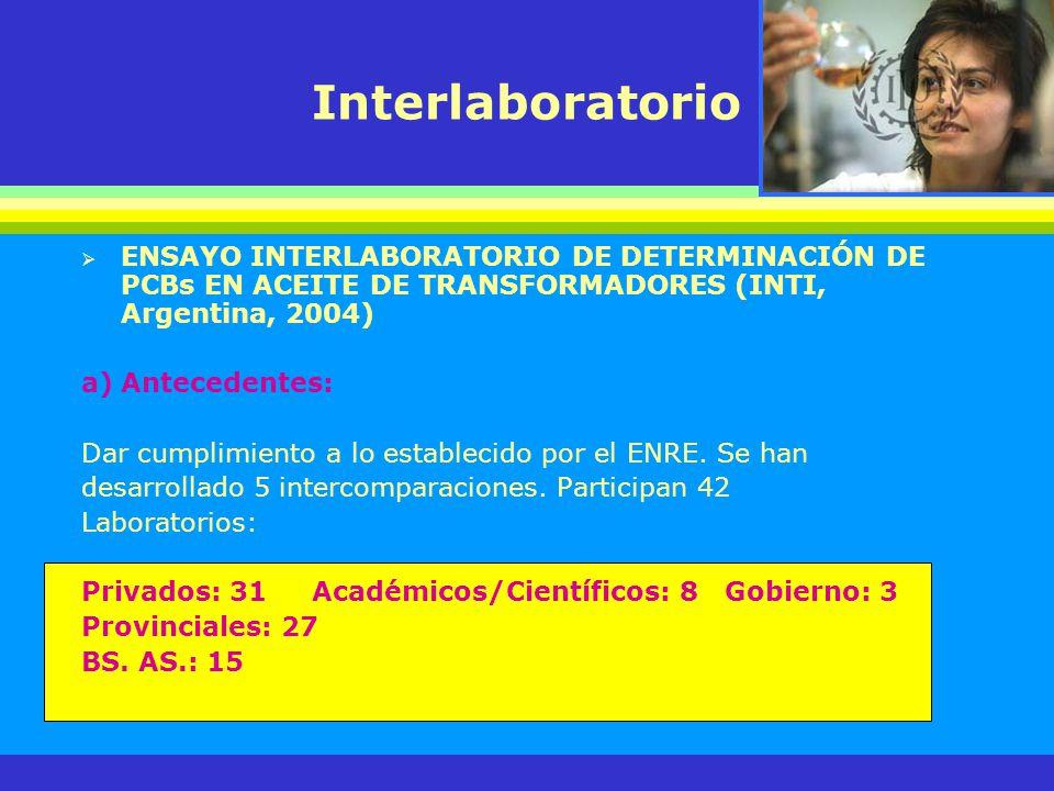 Interlaboratorio ENSAYO INTERLABORATORIO DE DETERMINACIÓN DE PCBs EN ACEITE DE TRANSFORMADORES (INTI, Argentina, 2004)