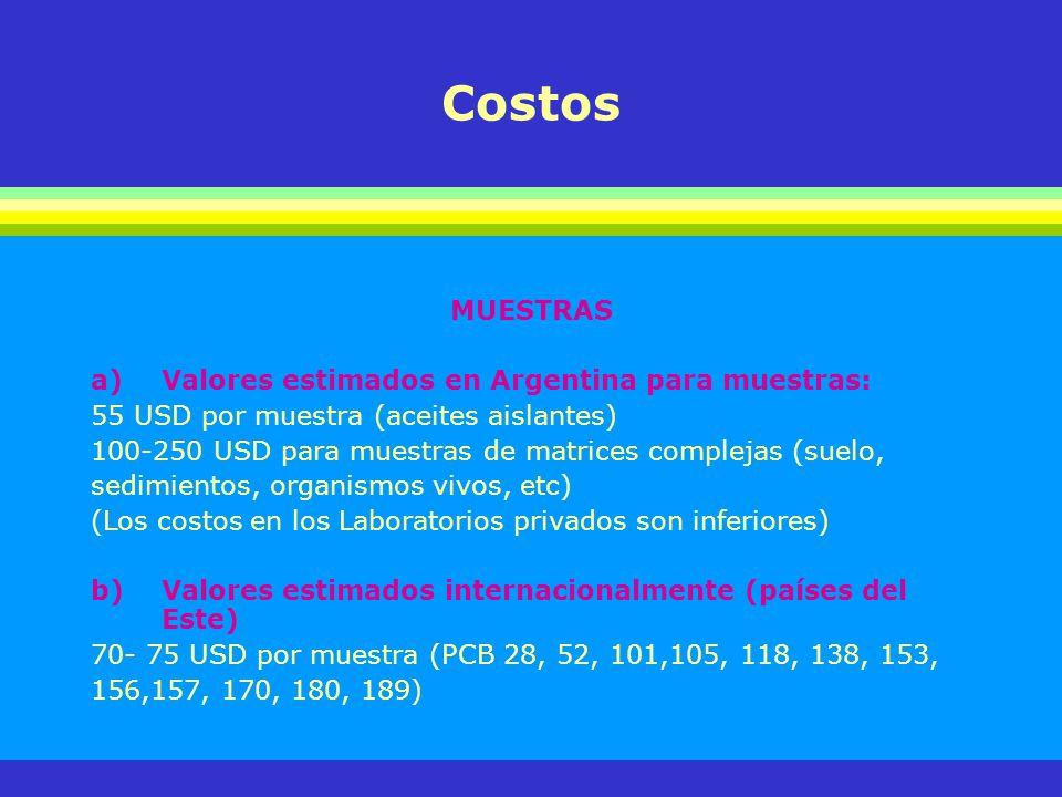 Costos MUESTRAS Valores estimados en Argentina para muestras: