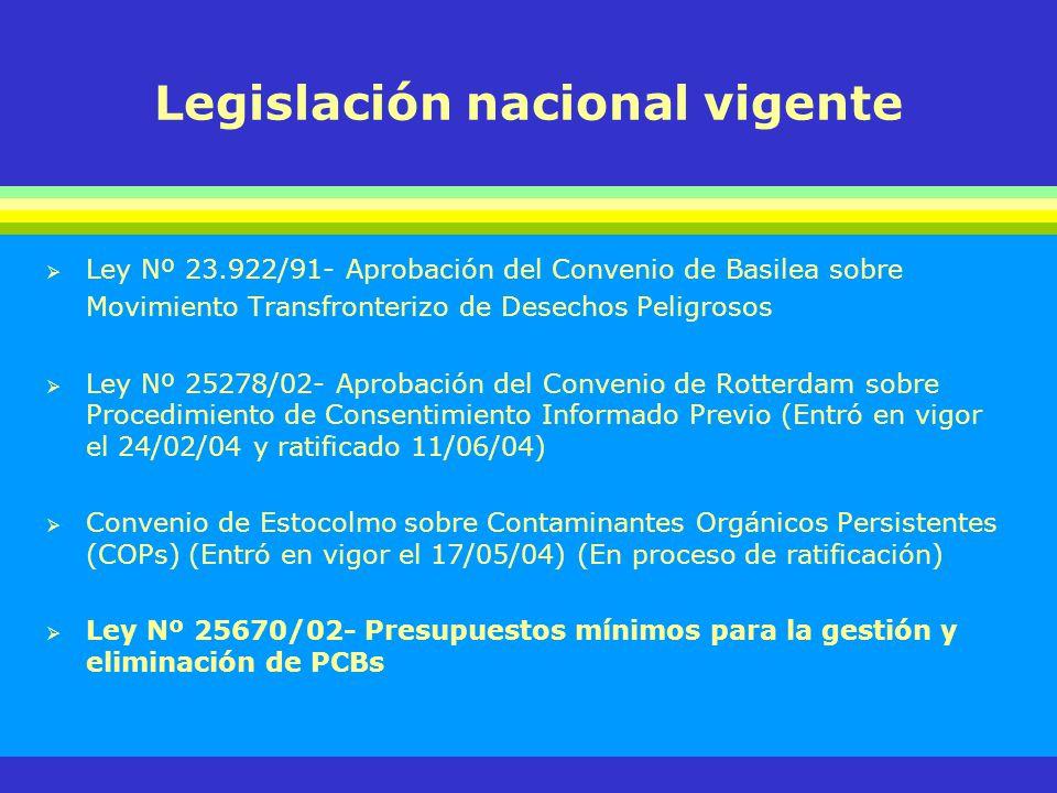 Legislación nacional vigente