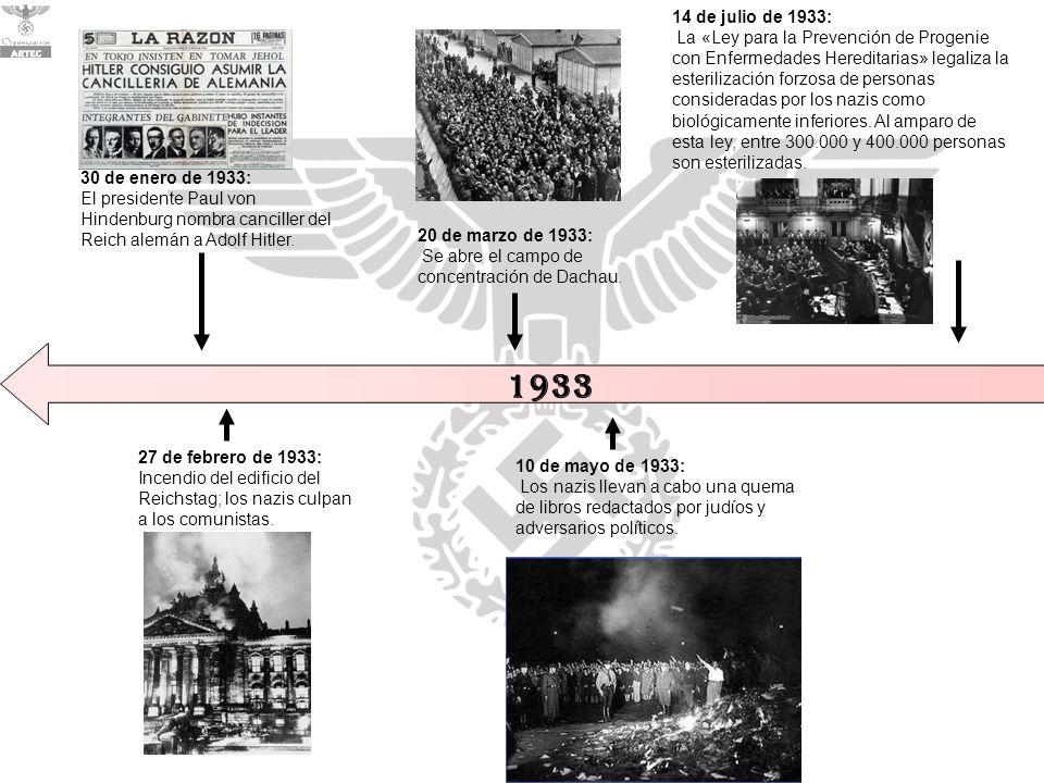 14 de julio de 1933:
