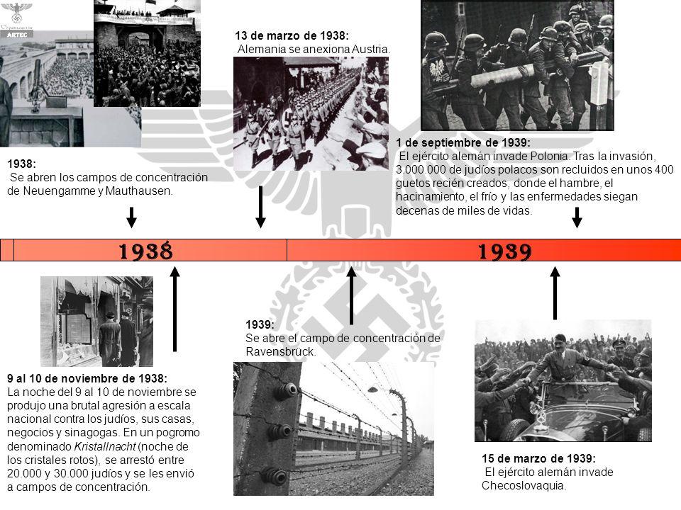 1938 1939 13 de marzo de 1938: Alemania se anexiona Austria.
