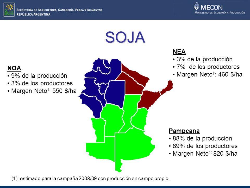 SOJA NEA 3% de la producción 7% de los productores