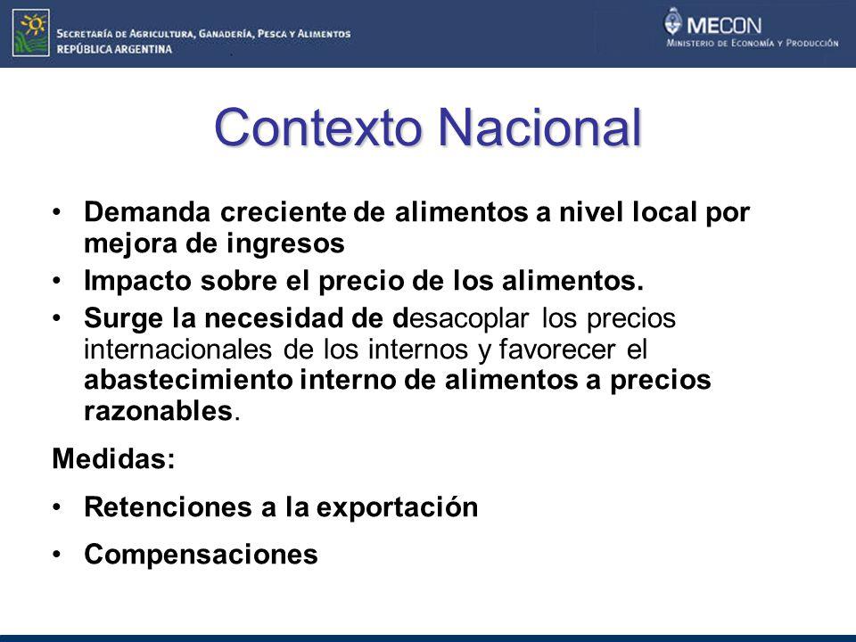 Contexto Nacional Demanda creciente de alimentos a nivel local por mejora de ingresos. Impacto sobre el precio de los alimentos.