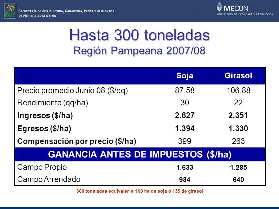 Hasta 300 toneladas Región Pampeana 2007/08