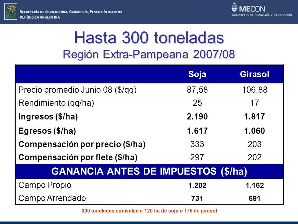 Hasta 300 toneladas Región Extra-Pampeana 2007/08