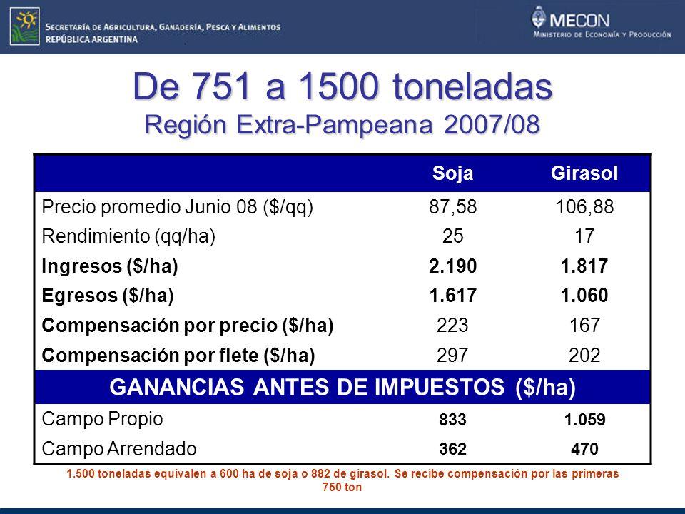 De 751 a 1500 toneladas Región Extra-Pampeana 2007/08