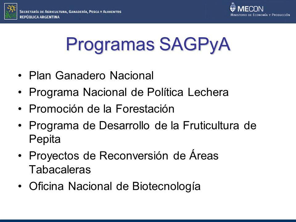 Programas SAGPyA Plan Ganadero Nacional