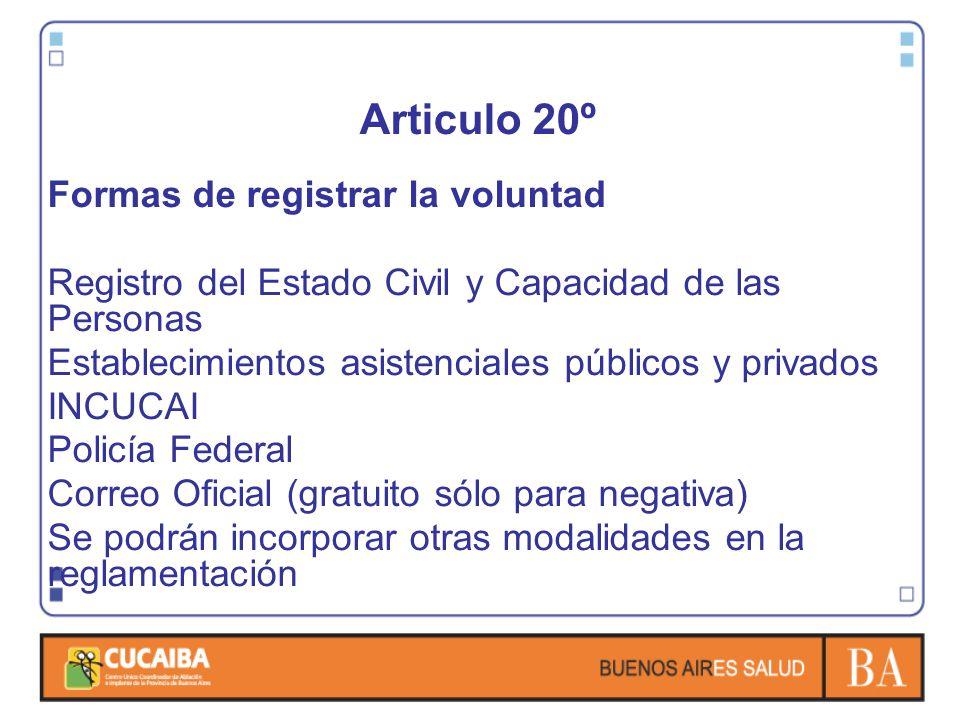 Articulo 20º Formas de registrar la voluntad