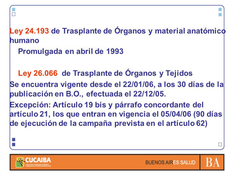Ley 24.193 de Trasplante de Órganos y material anatómico humano