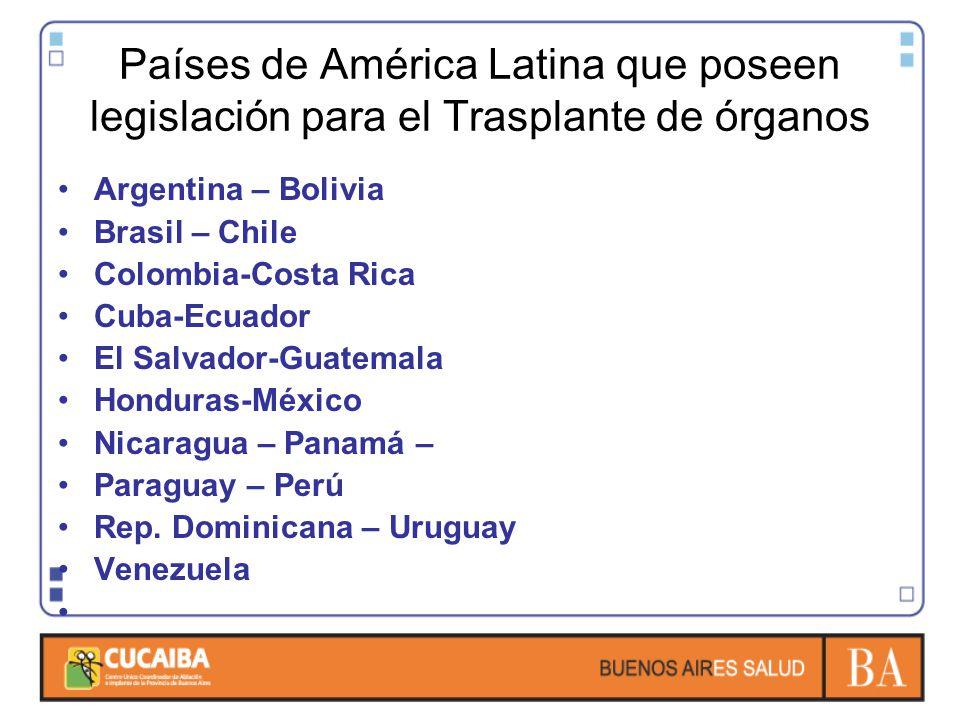 Países de América Latina que poseen legislación para el Trasplante de órganos