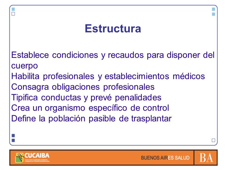 Estructura Establece condiciones y recaudos para disponer del cuerpo