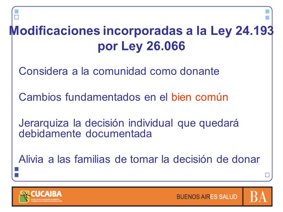 Modificaciones incorporadas a la Ley 24.193 por Ley 26.066