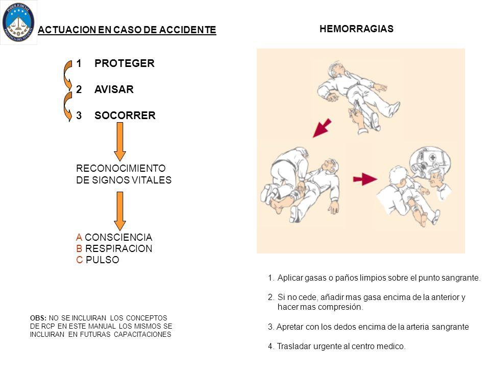 PROTEGER AVISAR SOCORRER ACTUACION EN CASO DE ACCIDENTE HEMORRAGIAS
