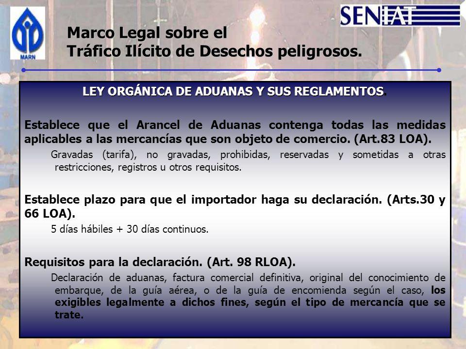 LEY ORGÁNICA DE ADUANAS Y SUS REGLAMENTOS.