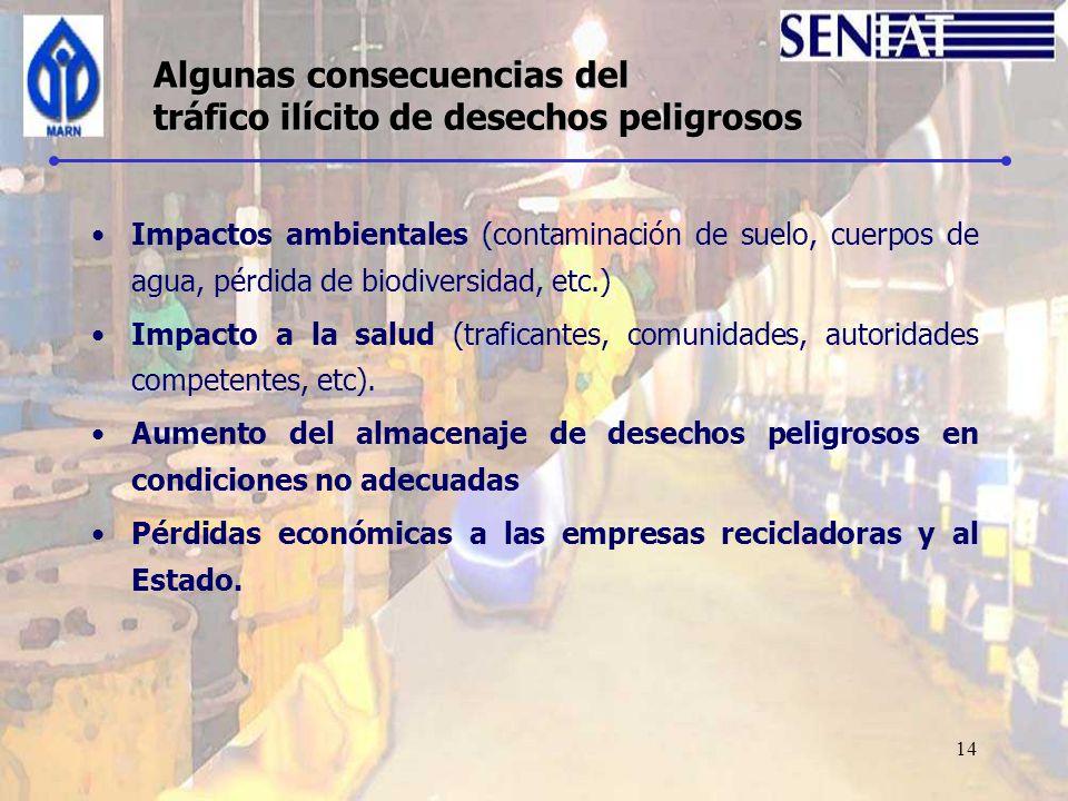 Algunas consecuencias del tráfico ilícito de desechos peligrosos