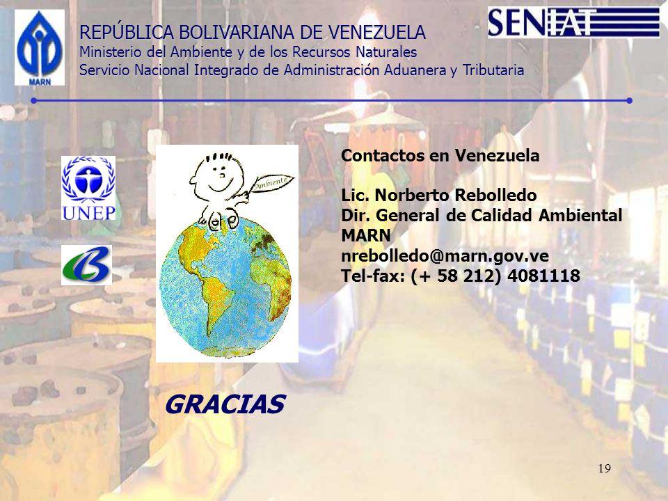 GRACIAS REPÚBLICA BOLIVARIANA DE VENEZUELA Contactos en Venezuela