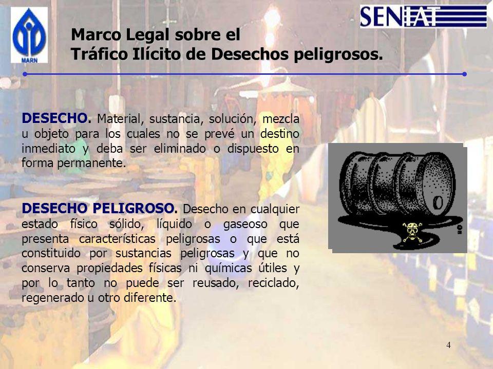 Tráfico Ilícito de Desechos peligrosos.