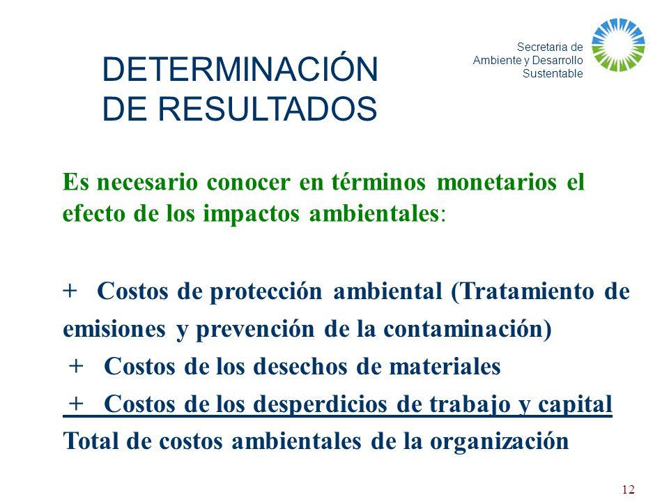 DETERMINACIÓN DE RESULTADOS