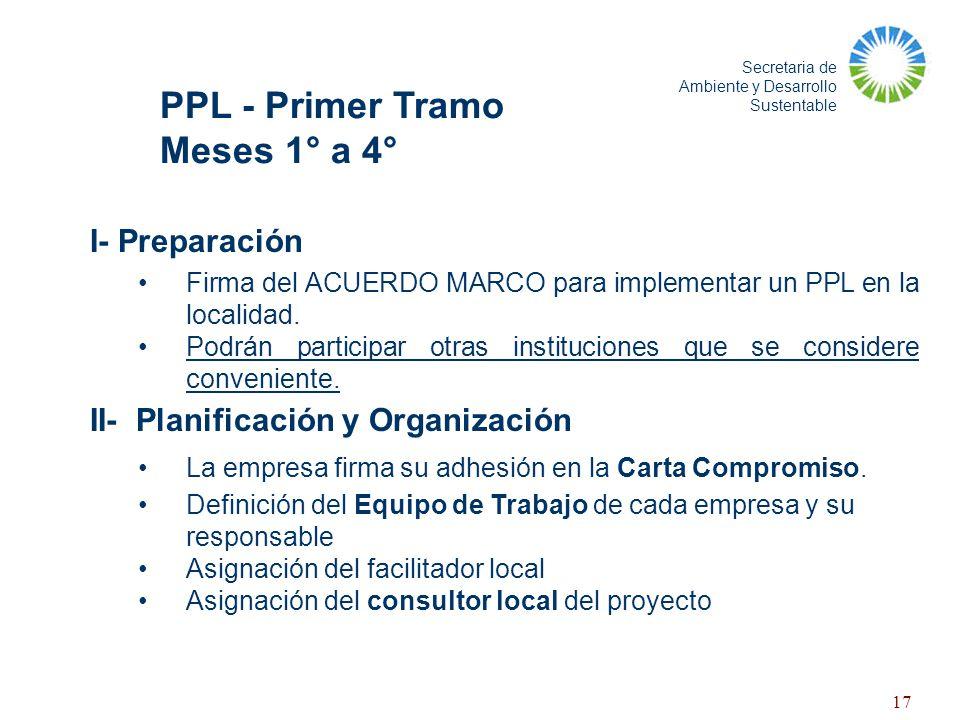 PPL - Primer Tramo Meses 1° a 4° I- Preparación