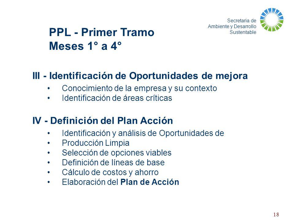 PPL - Primer Tramo Meses 1° a 4°