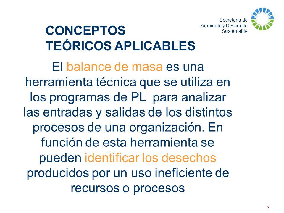 CONCEPTOS TEÓRICOS APLICABLES