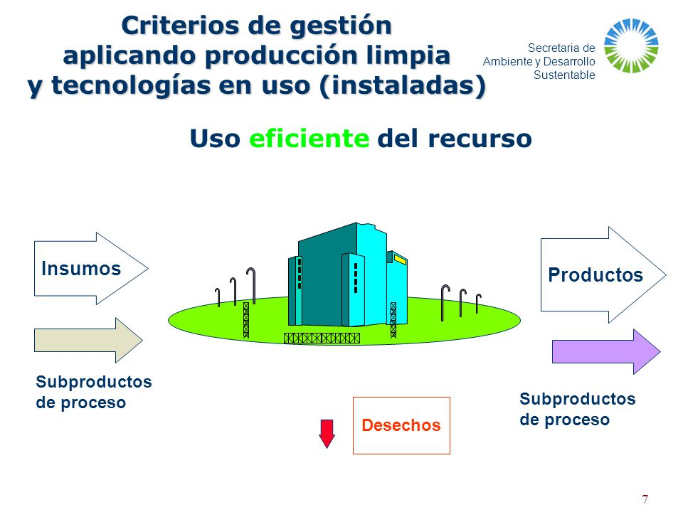 aplicando producción limpia y tecnologías en uso (instaladas)