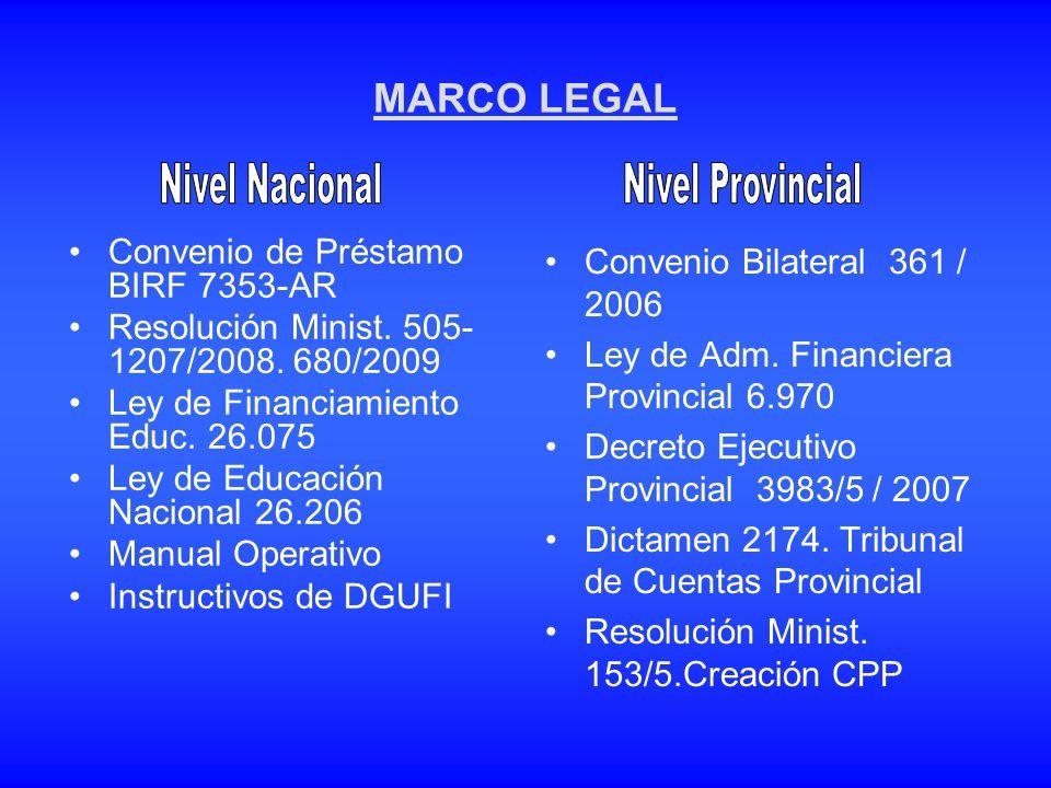 MARCO LEGAL Convenio de Préstamo BIRF 7353-AR