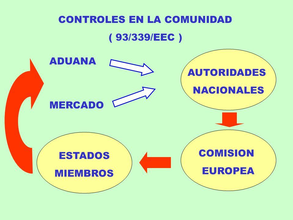CONTROLES EN LA COMUNIDAD