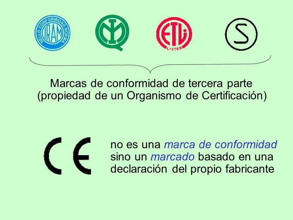 Marcas de conformidad de tercera parte (propiedad de un Organismo de Certificación)