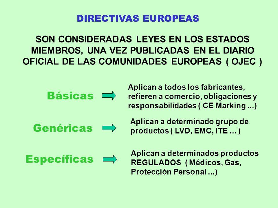 Básicas Genéricas Específicas DIRECTIVAS EUROPEAS