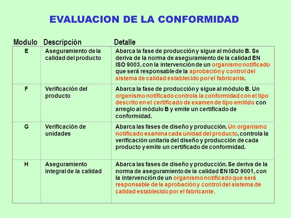 EVALUACION DE LA CONFORMIDAD