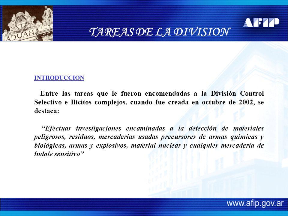 TAREAS DE LA DIVISION INTRODUCCION.