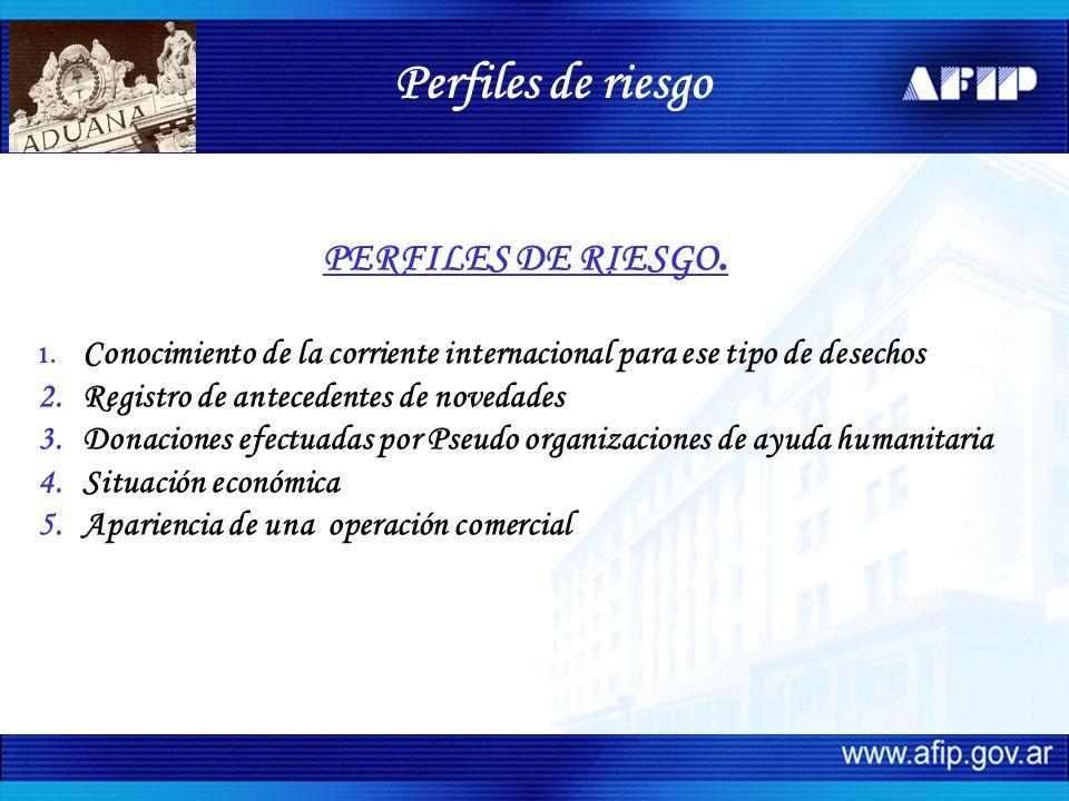 Perfiles de riesgo PERFILES DE RIESGO.