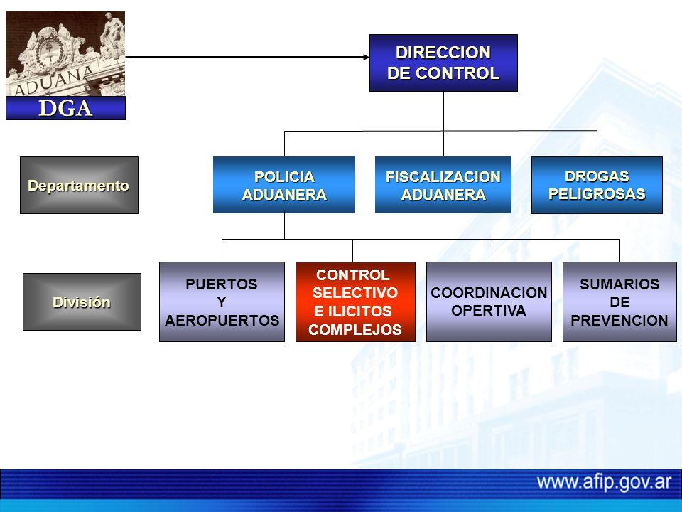 DGA DIRECCION DE CONTROL Departamento POLICIA ADUANERA FISCALIZACION