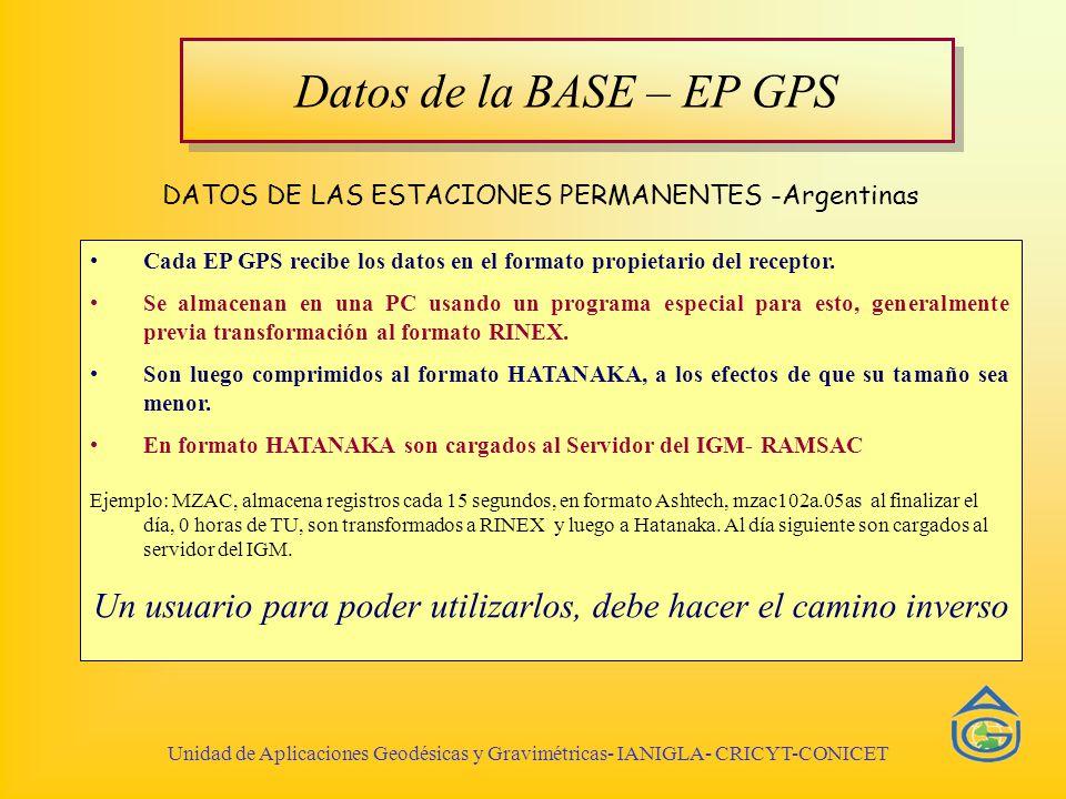 DATOS DE LAS ESTACIONES PERMANENTES -Argentinas