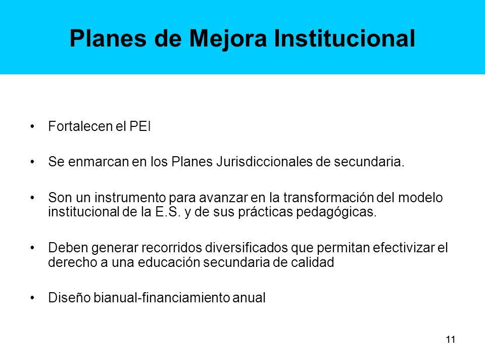 Planes de Mejora Institucional
