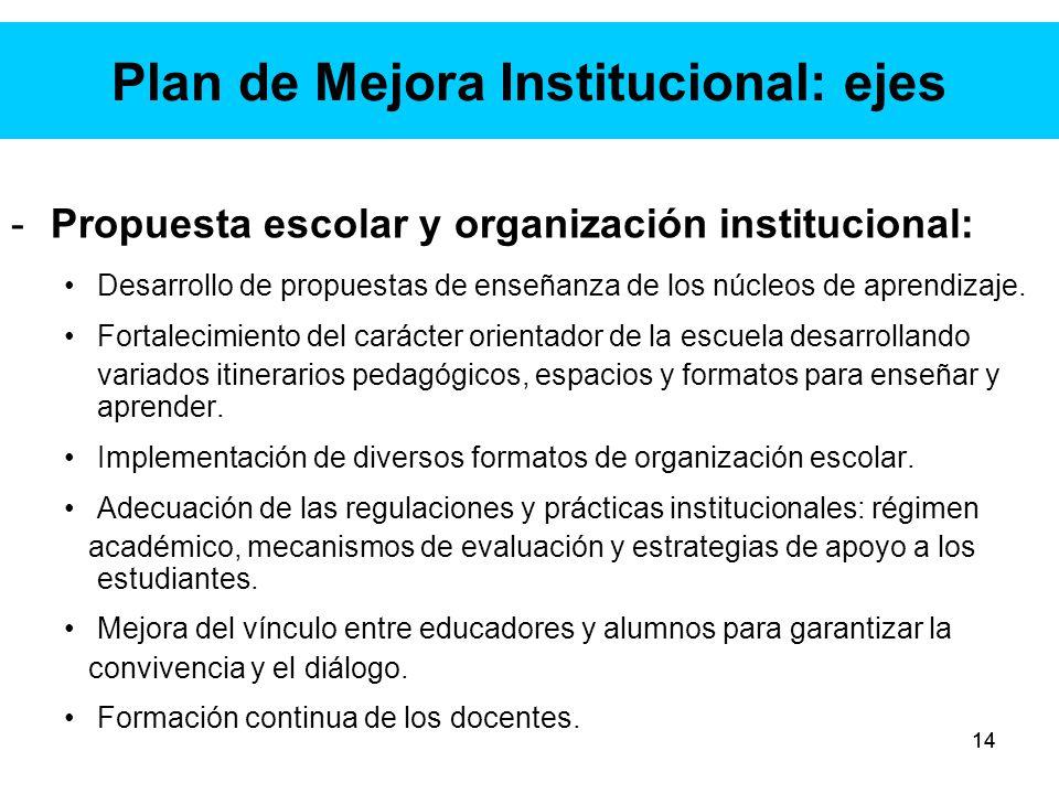 Plan de Mejora Institucional: ejes