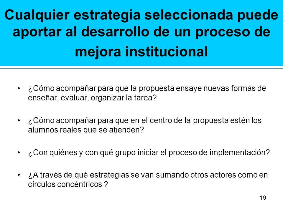 Cualquier estrategia seleccionada puede aportar al desarrollo de un proceso de mejora institucional