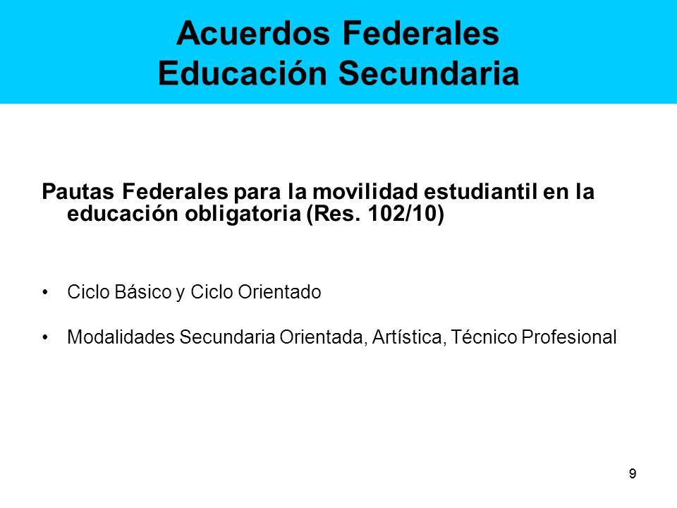 Acuerdos Federales Educación Secundaria